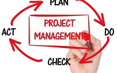 Financiación de proyectos internacionales